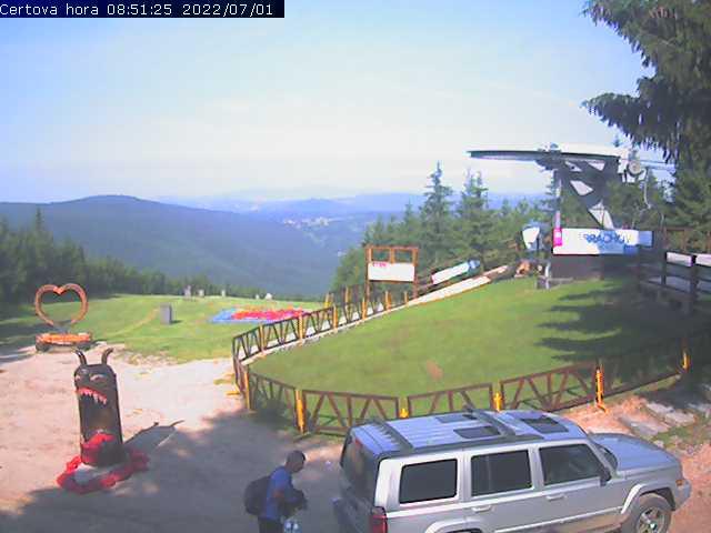 Kompleks narciarski - Harrachov