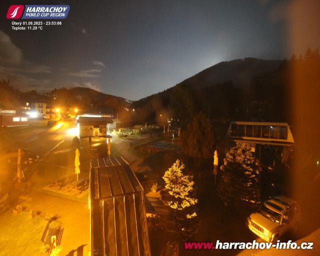Stacja narciarska - Harrachov